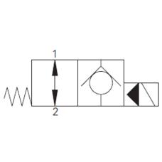 parker solenoid valve manual override